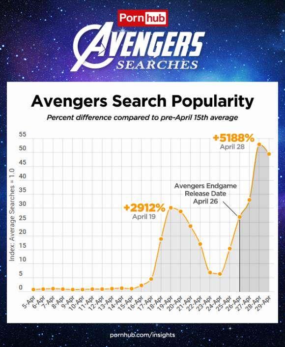 Recherches de Porno inspiré d'Avengers sur Pornhub