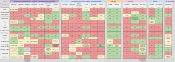 Censure et plateformes pour adultes : pratiques interdites et autorisées